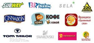 Коллаж из логотипов известных франшиз